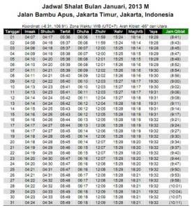 Jadwal Sholat Abadi Untuk Seluruh Wilayah Indonesia Free Download Mif Teas Blog
